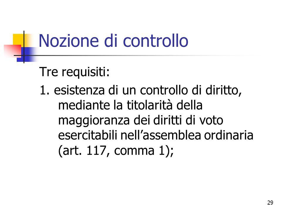 Nozione di controllo Tre requisiti:
