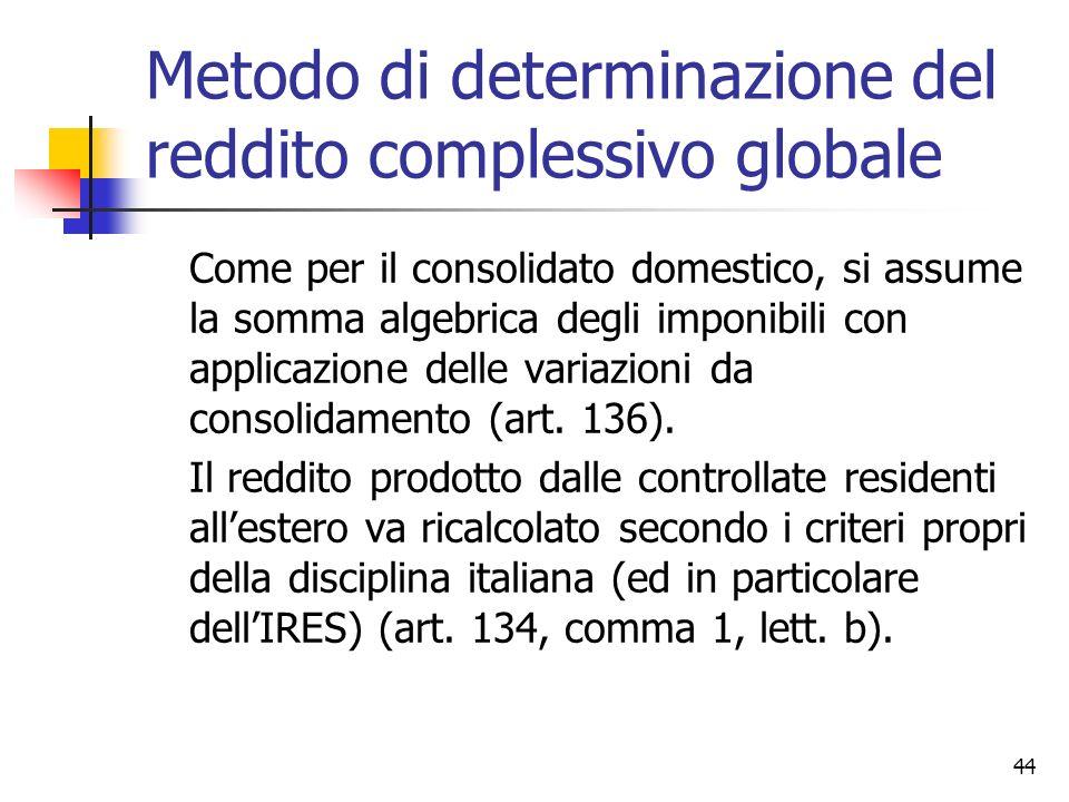 Metodo di determinazione del reddito complessivo globale