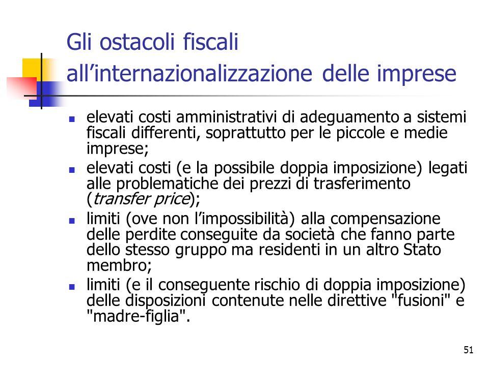 Gli ostacoli fiscali all'internazionalizzazione delle imprese