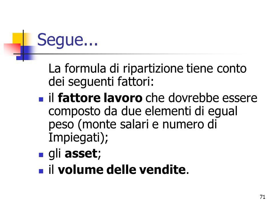 Segue... La formula di ripartizione tiene conto dei seguenti fattori: