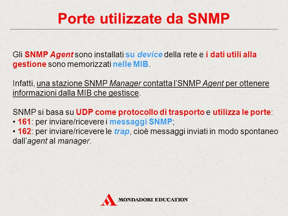 Porte utilizzate da SNMP