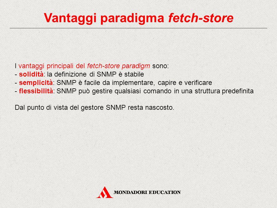 Vantaggi paradigma fetch-store