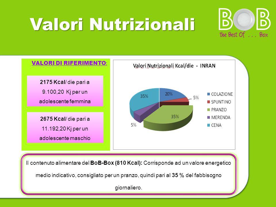 Valori Nutrizionali VALORI DI RIFERIMENTO: 2175 Kcal/ die pari a 9.100,20 Kj per un adolescente femmina.