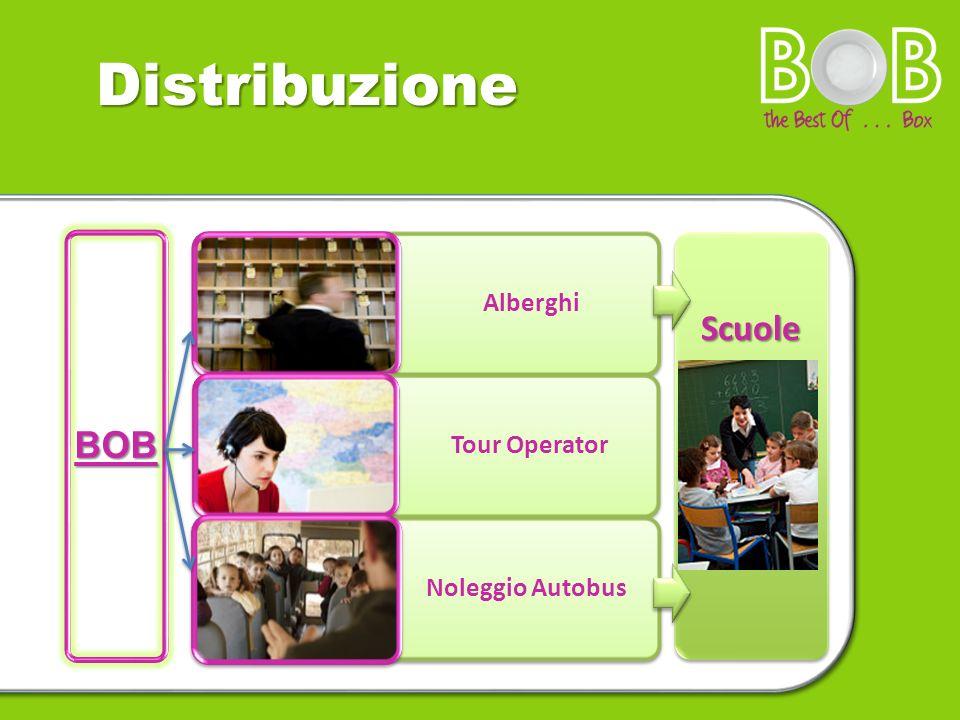 Distribuzione BOB Scuole Tour Operator Noleggio Autobus Alberghi