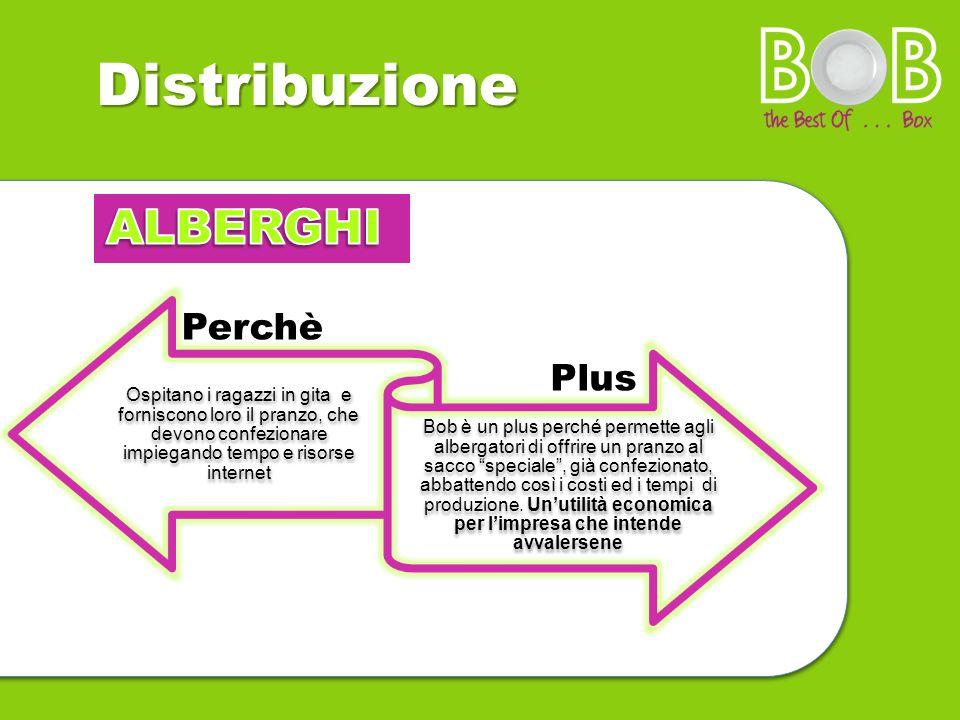 Distribuzione ALBERGHI Perchè Plus Aaa