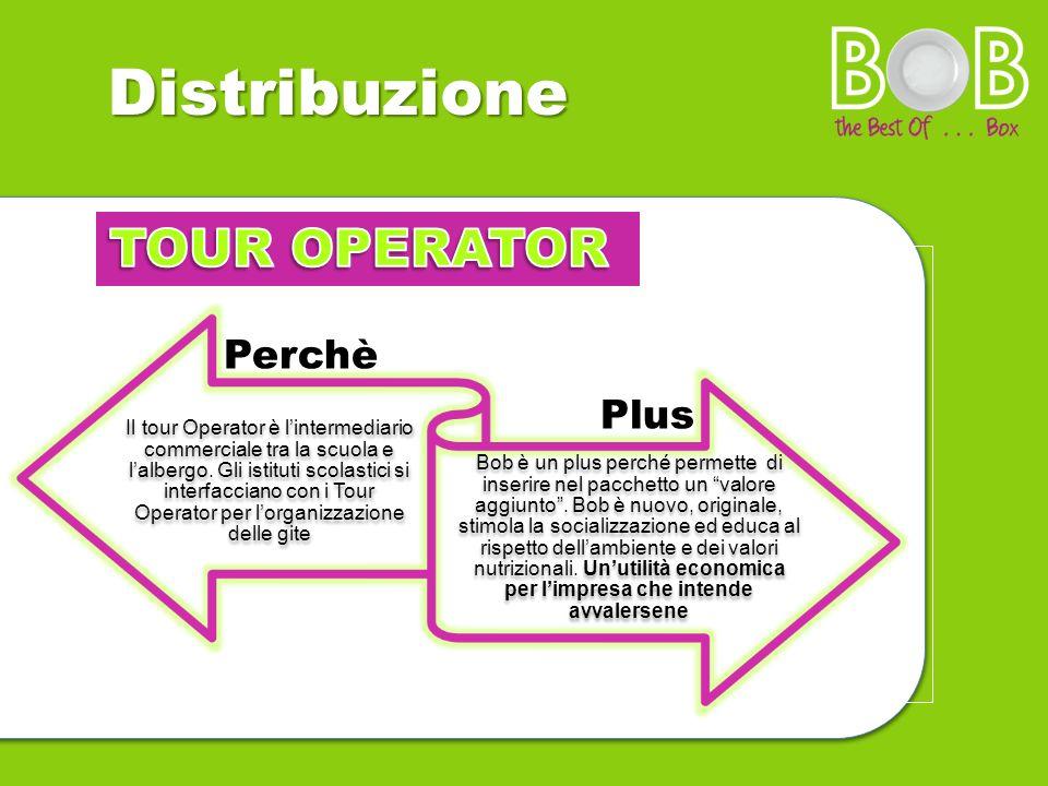 Distribuzione TOUR OPERATOR Perchè Plus Aaa