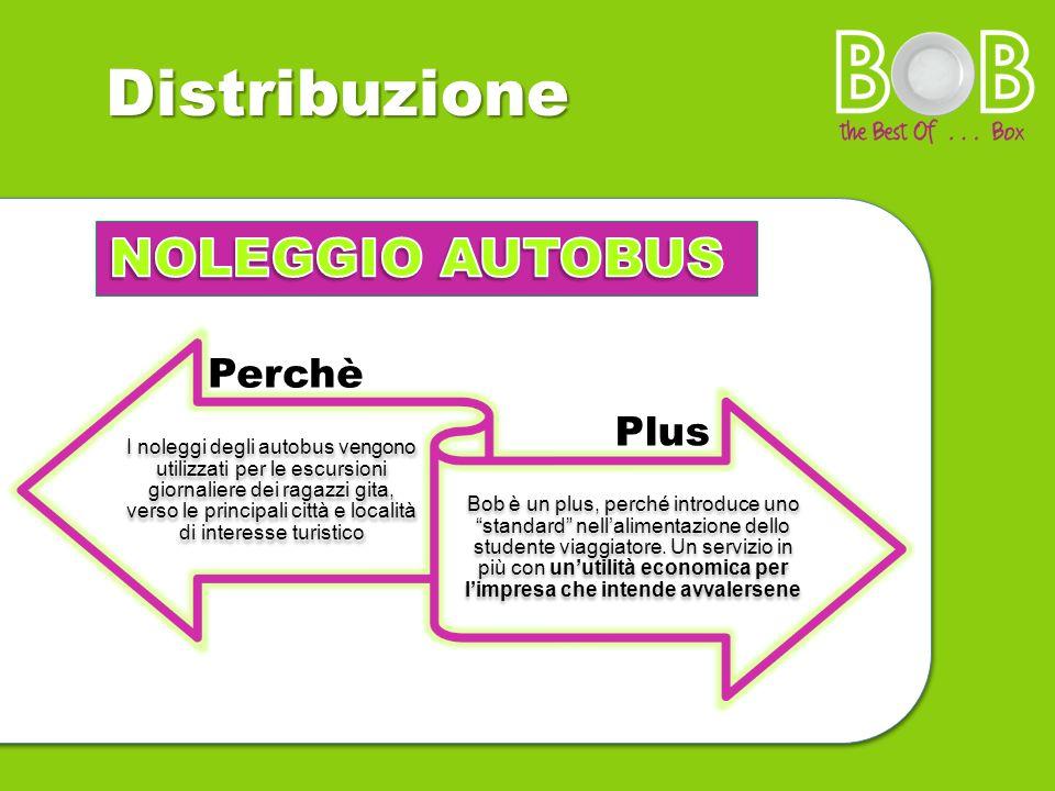 Distribuzione NOLEGGIO AUTOBUS Perchè Plus Aaa