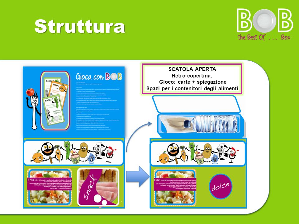 Gioco: carte + spiegazione Spazi per i contenitori degli alimenti
