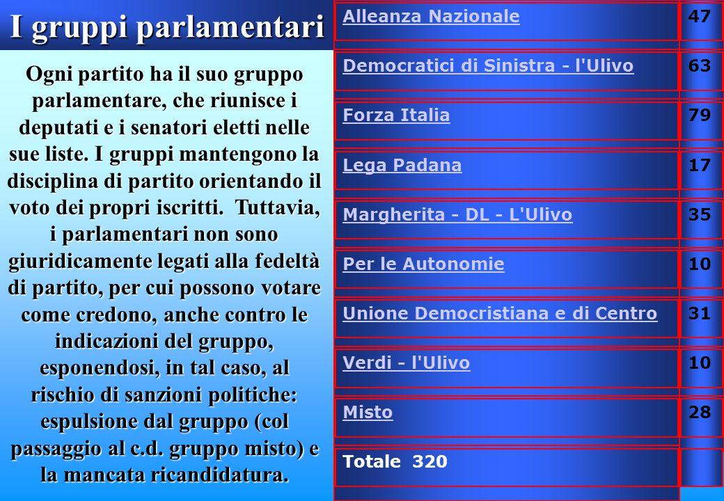 I gruppi parlamentari Alleanza Nazionale. 47. Democratici di Sinistra - l Ulivo. 63. Forza Italia.