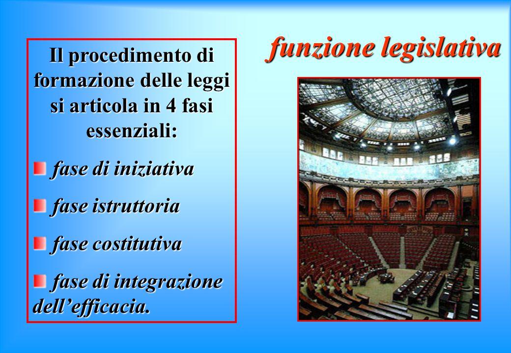 funzione legislativa Il procedimento di formazione delle leggi si articola in 4 fasi essenziali: fase di iniziativa.
