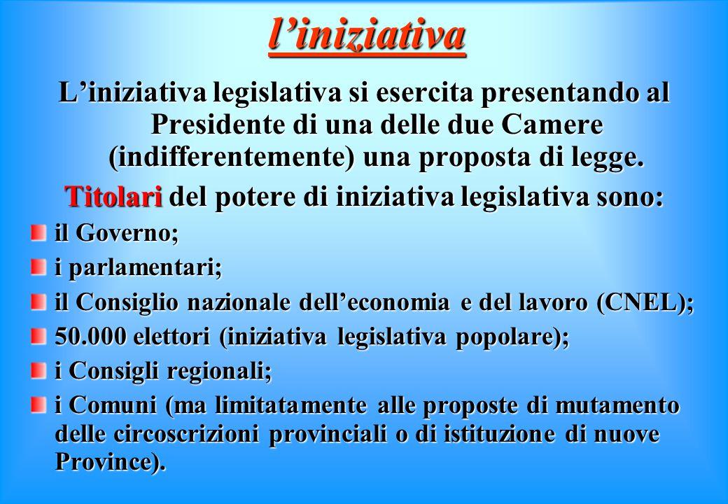 Titolari del potere di iniziativa legislativa sono: