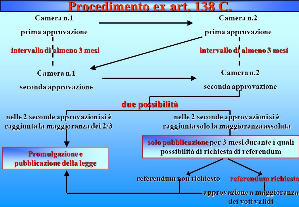 Procedimento ex art. 138 C. due possibilità Camera n.1