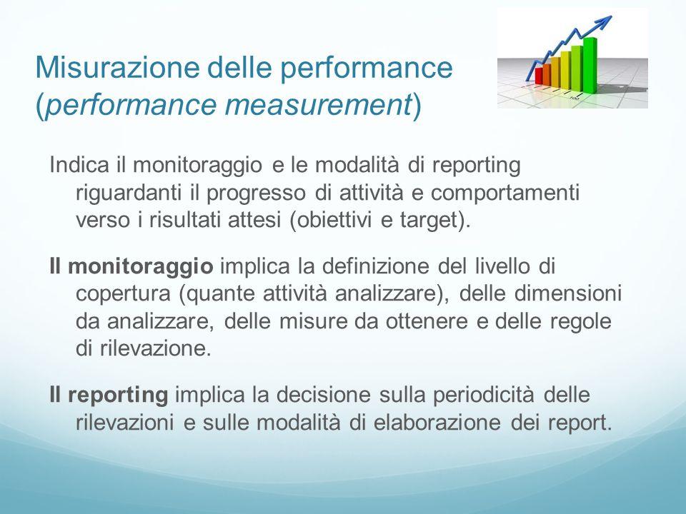 Misurazione delle performance (performance measurement)