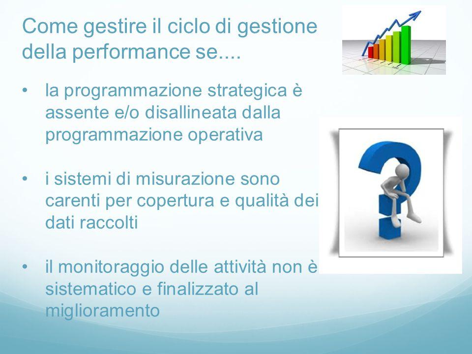 Come gestire il ciclo di gestione della performance se....