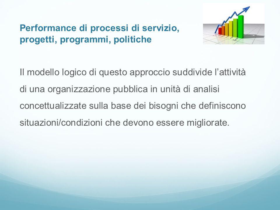 Performance di processi di servizio, progetti, programmi, politiche