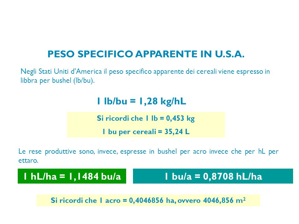 PESO SPECIFICO APPARENTE IN U.S.A.
