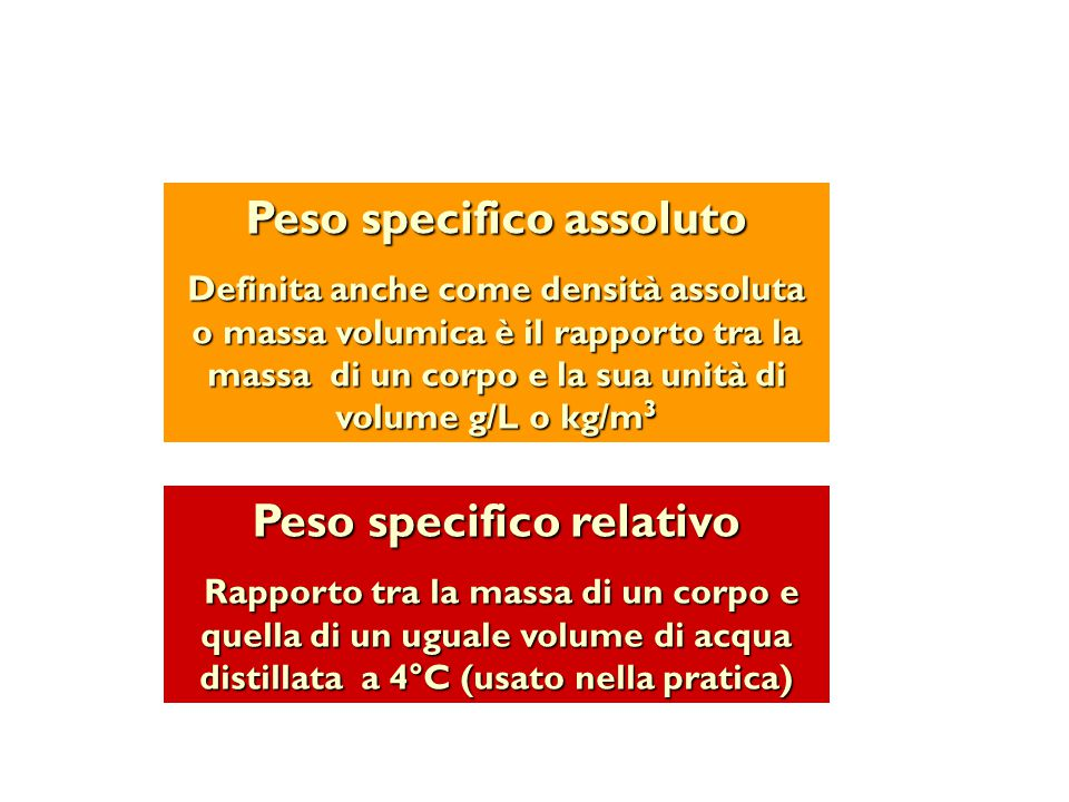 Peso specifico assoluto Peso specifico relativo