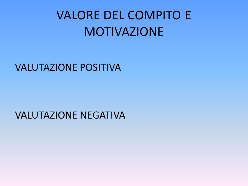 VALORE DEL COMPITO E MOTIVAZIONE