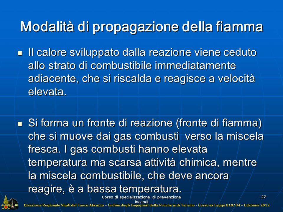 Modalità di propagazione della fiamma