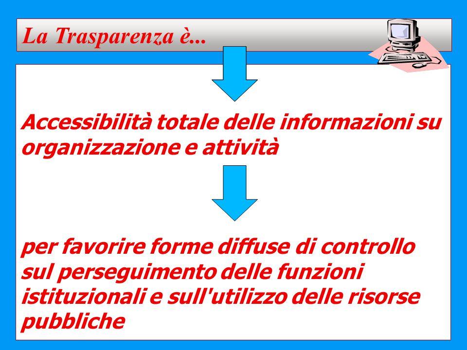 La Trasparenza è... Accessibilità totale delle informazioni su organizzazione e attività.