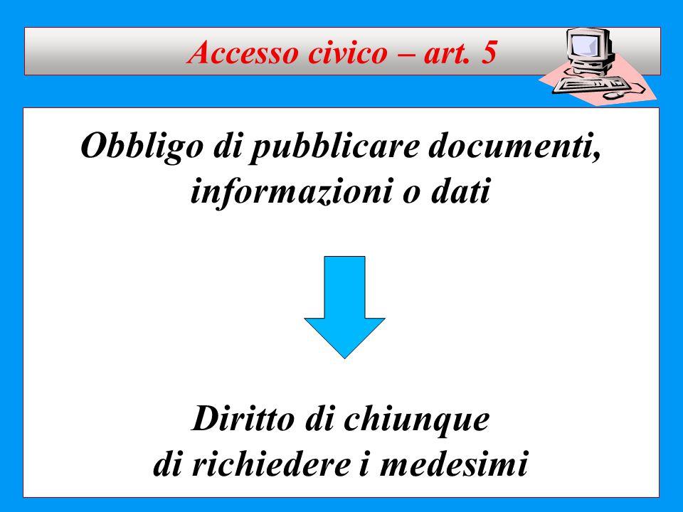 Obbligo di pubblicare documenti, informazioni o dati