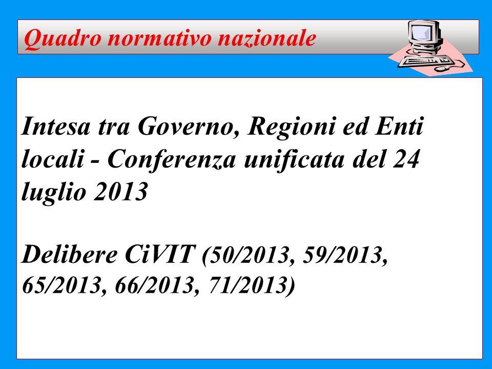 Delibere CiVIT (50/2013, 59/2013, 65/2013, 66/2013, 71/2013)