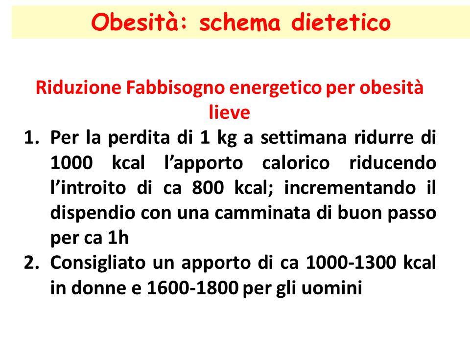Obesità: schema dietetico