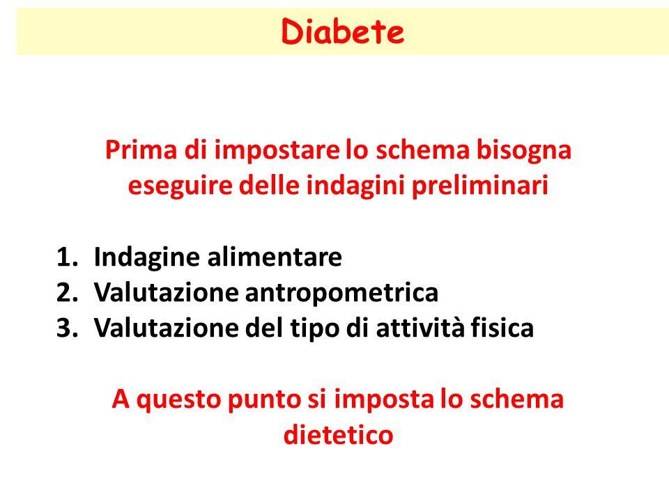 A questo punto si imposta lo schema dietetico