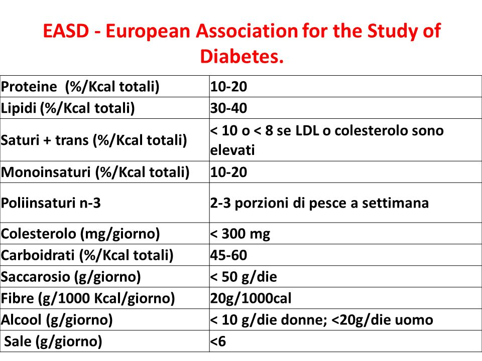 EASD - European Association for the Study of Diabetes.