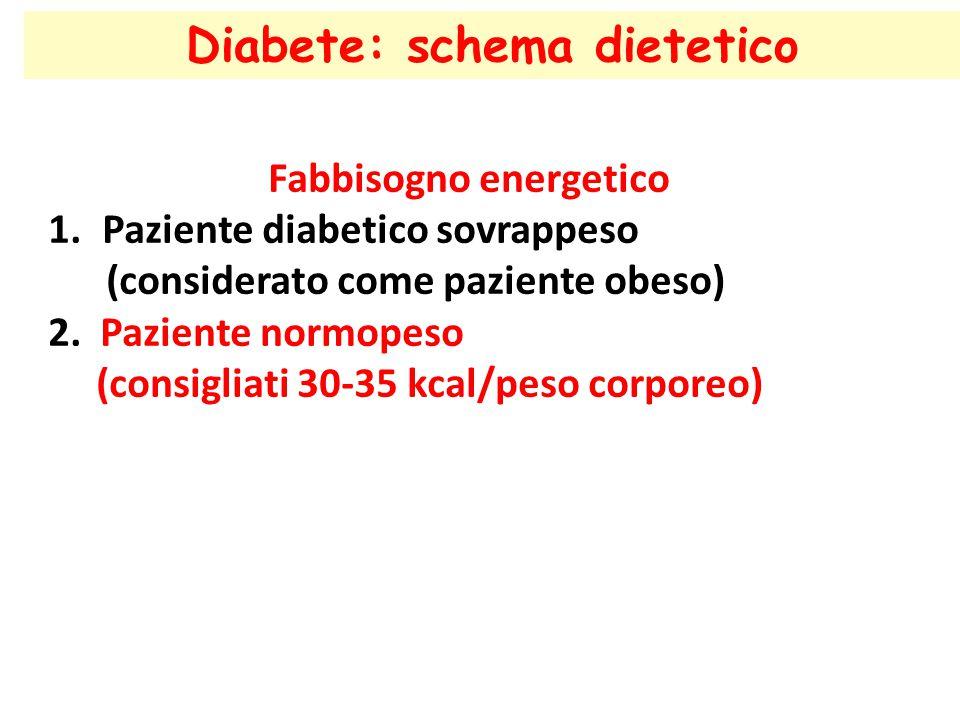 Diabete: schema dietetico Fabbisogno energetico