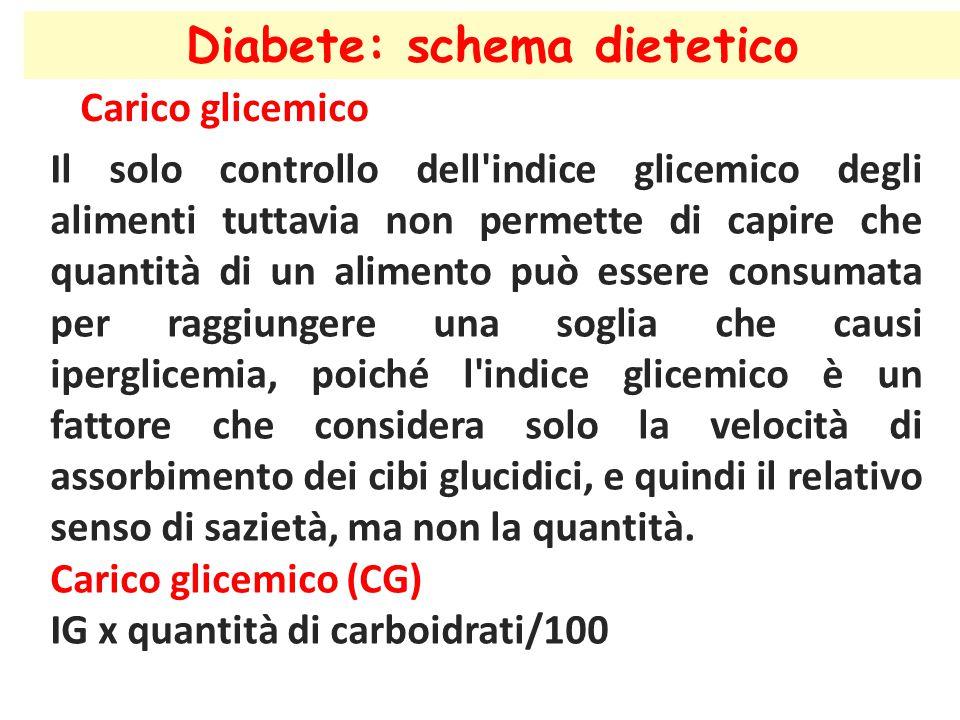 Diabete: schema dietetico