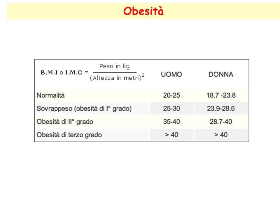 21/04/2017 Obesità Biochimica e fisiologia della nutrizione - dott. G. Agrimi