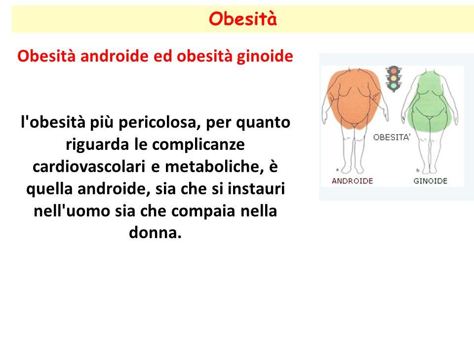 Obesità androide ed obesità ginoide