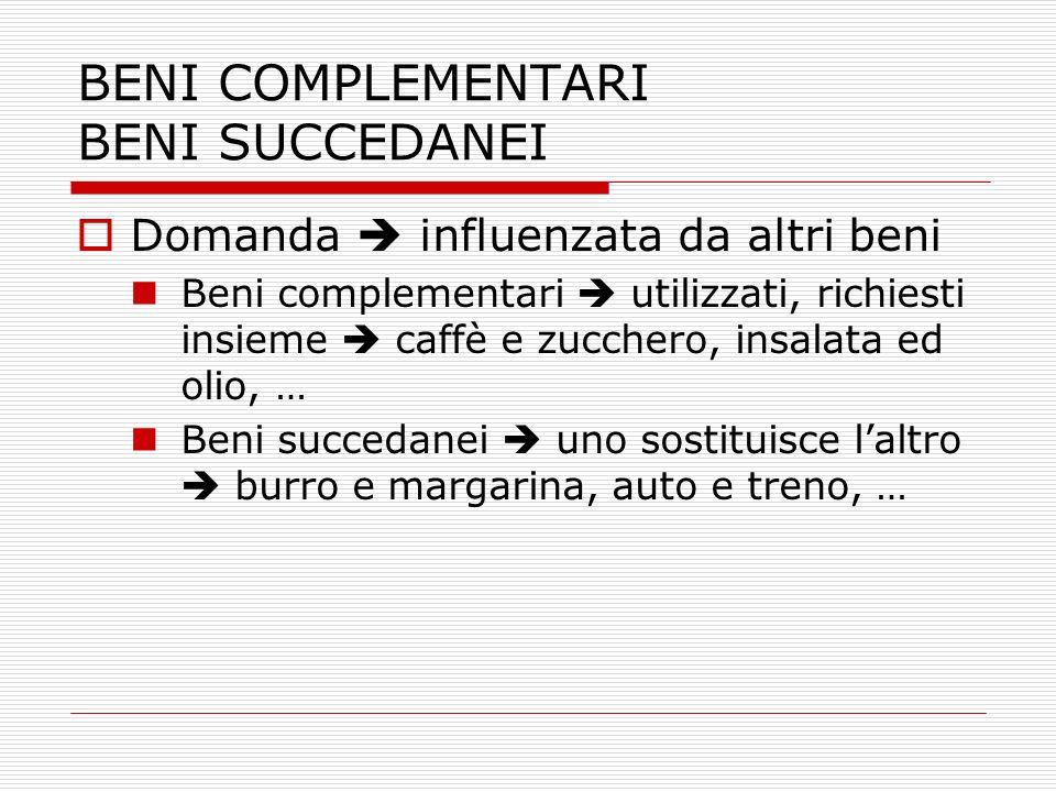 BENI COMPLEMENTARI BENI SUCCEDANEI