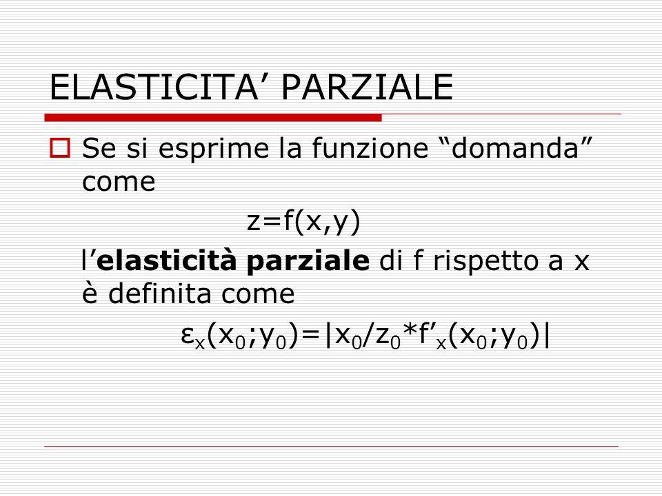 ELASTICITA' PARZIALE Se si esprime la funzione domanda come z=f(x,y)