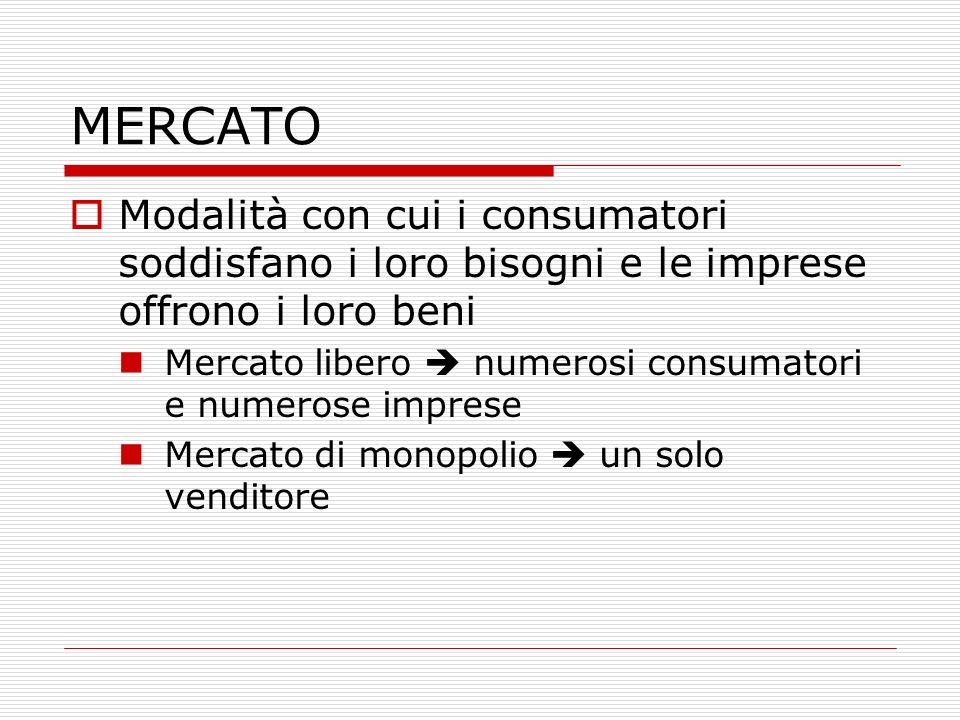 MERCATO Modalità con cui i consumatori soddisfano i loro bisogni e le imprese offrono i loro beni.