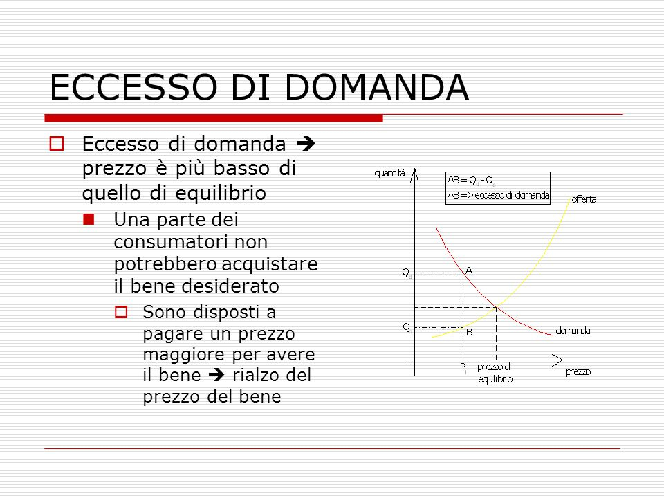 ECCESSO DI DOMANDA Eccesso di domanda  prezzo è più basso di quello di equilibrio.