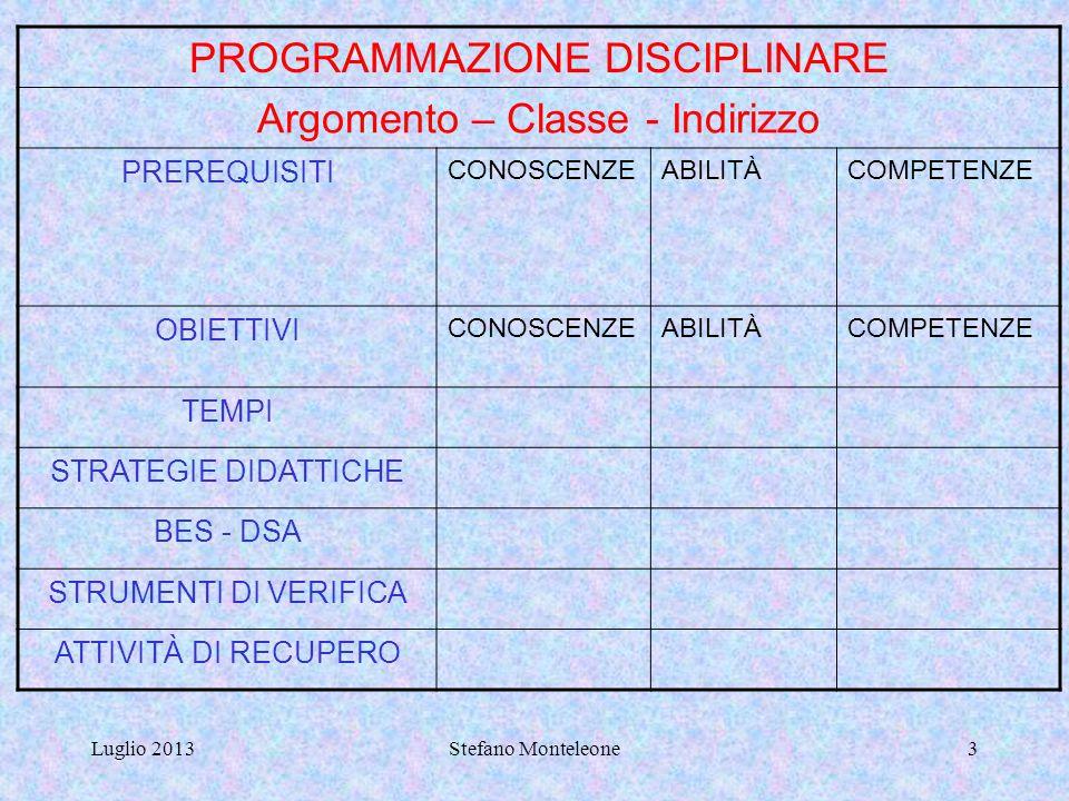 PROGRAMMAZIONE DISCIPLINARE Argomento – Classe - Indirizzo
