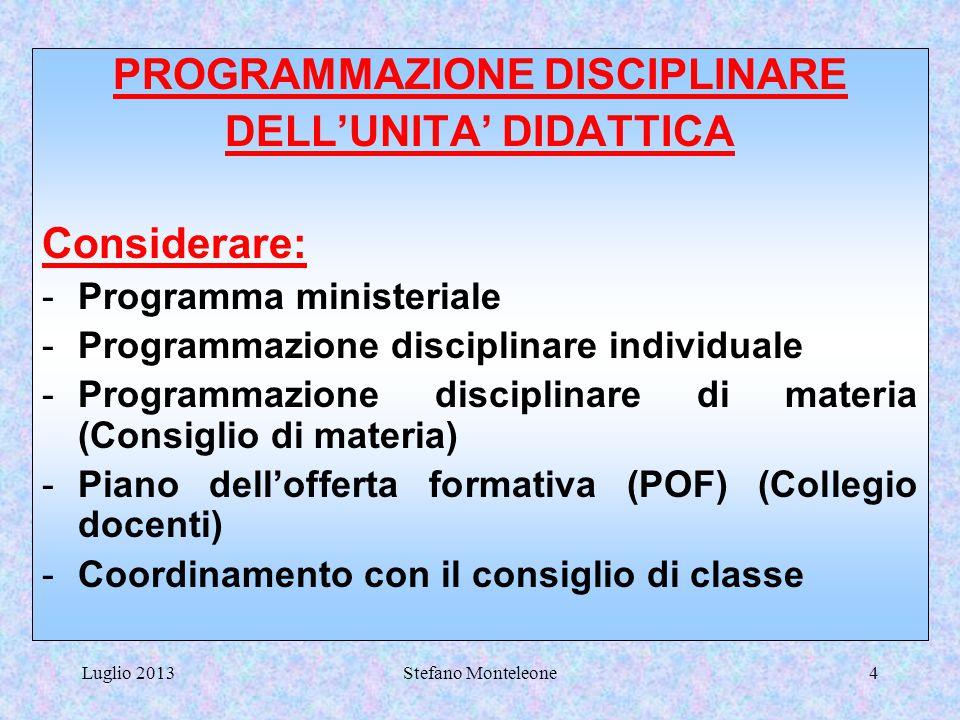 PROGRAMMAZIONE DISCIPLINARE DELL'UNITA' DIDATTICA