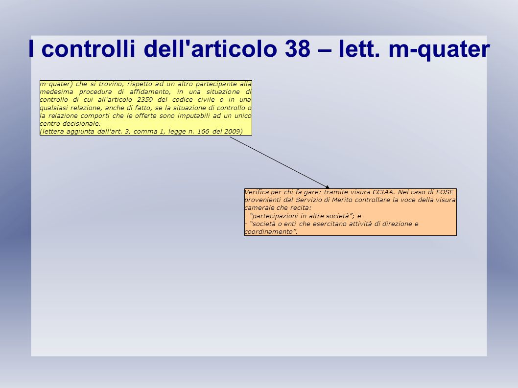 I controlli dell articolo 38 – lett. m-quater