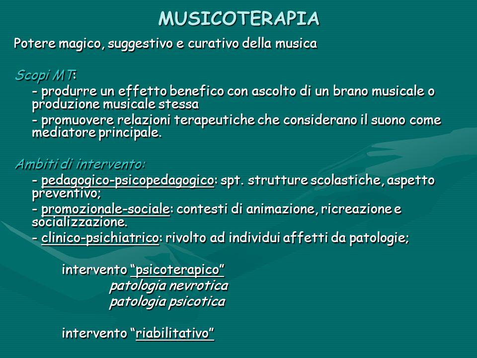 MUSICOTERAPIA Potere magico, suggestivo e curativo della musica