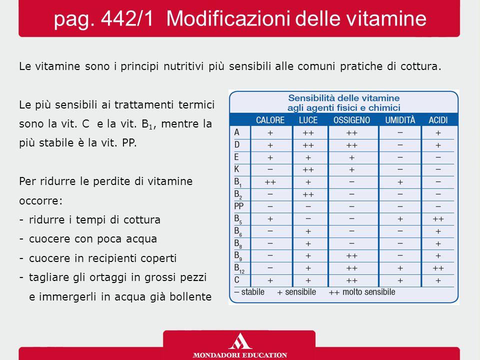 pag. 442/1 Modificazioni delle vitamine