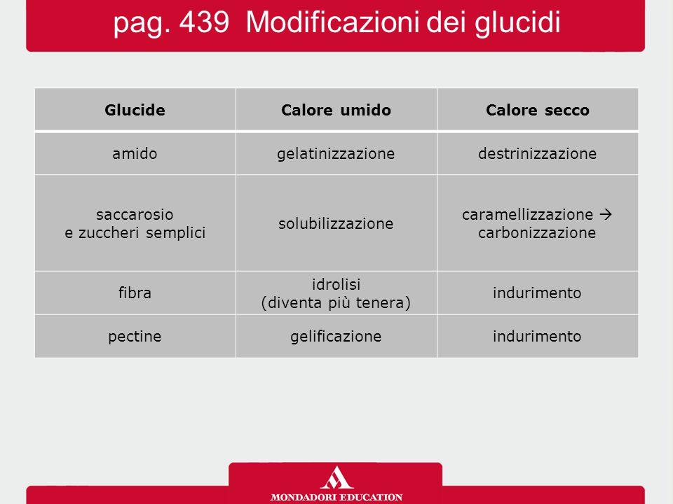 pag. 439 Modificazioni dei glucidi