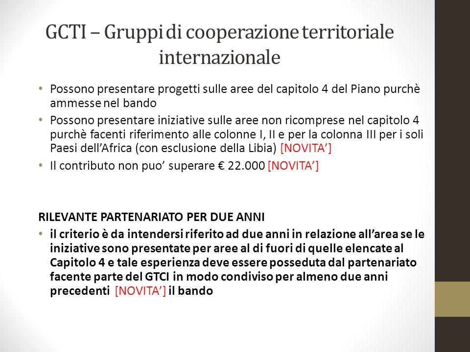 GCTI – Gruppi di cooperazione territoriale internazionale