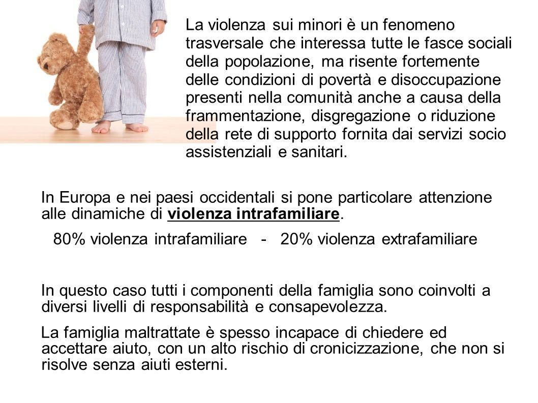80% violenza intrafamiliare - 20% violenza extrafamiliare