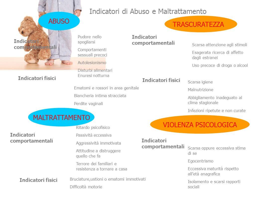 Indicatori di Abuso e Maltrattamento