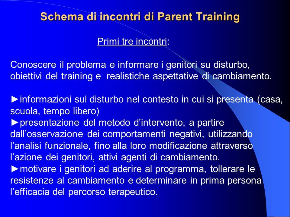 Schema di incontri di Parent Training