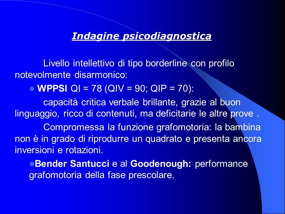 Indagine psicodiagnostica