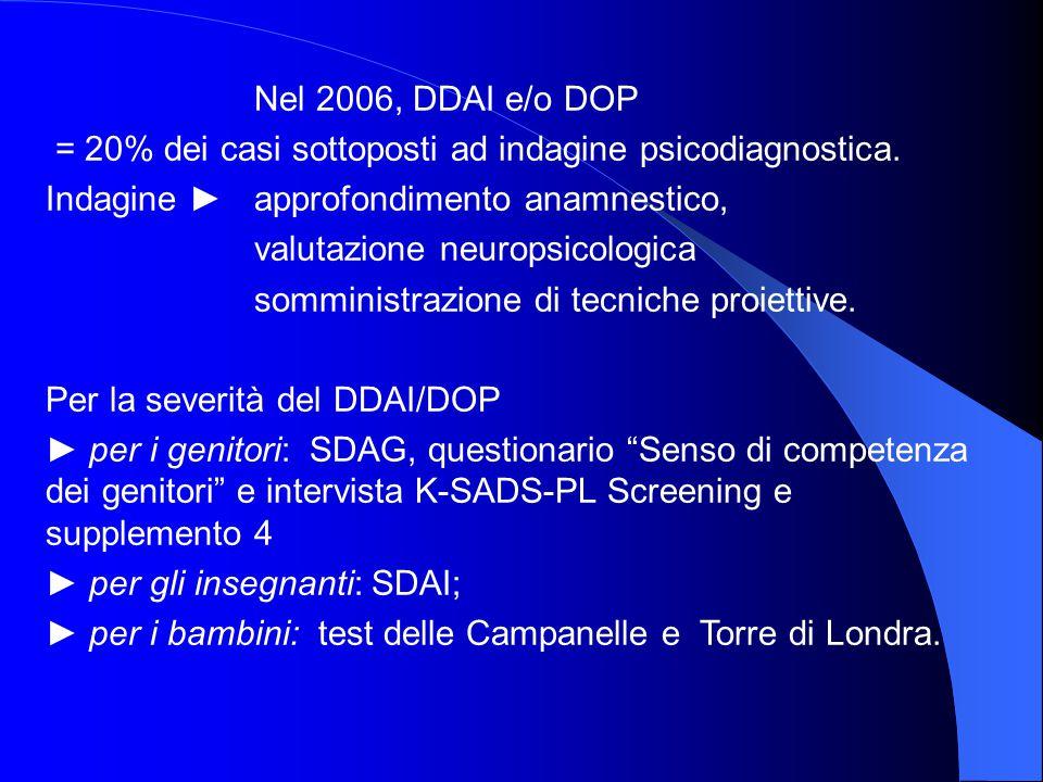 Nel 2006, DDAI e/o DOP = 20% dei casi sottoposti ad indagine psicodiagnostica. Indagine ► approfondimento anamnestico,