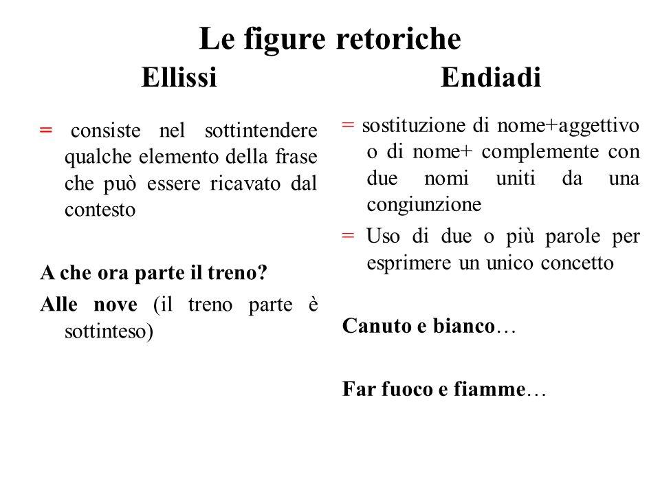 Le figure retoriche Ellissi Endiadi